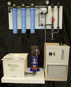 Closed-Loop Water Recycling Kit